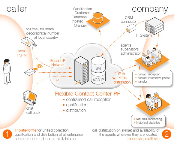 16485-contact-center-automated