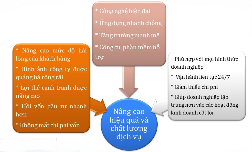 thue-ngoai-contact-center