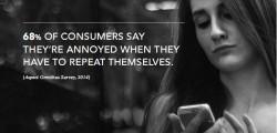 :  68% khách hàng nói họ cảm thấy rất phiền phức khi phải lặp lại câu hỏi quá một lần (Aspect Omnibus Survey 2014)