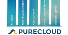 giai-phap-pure-cloud-platform-mptelecom