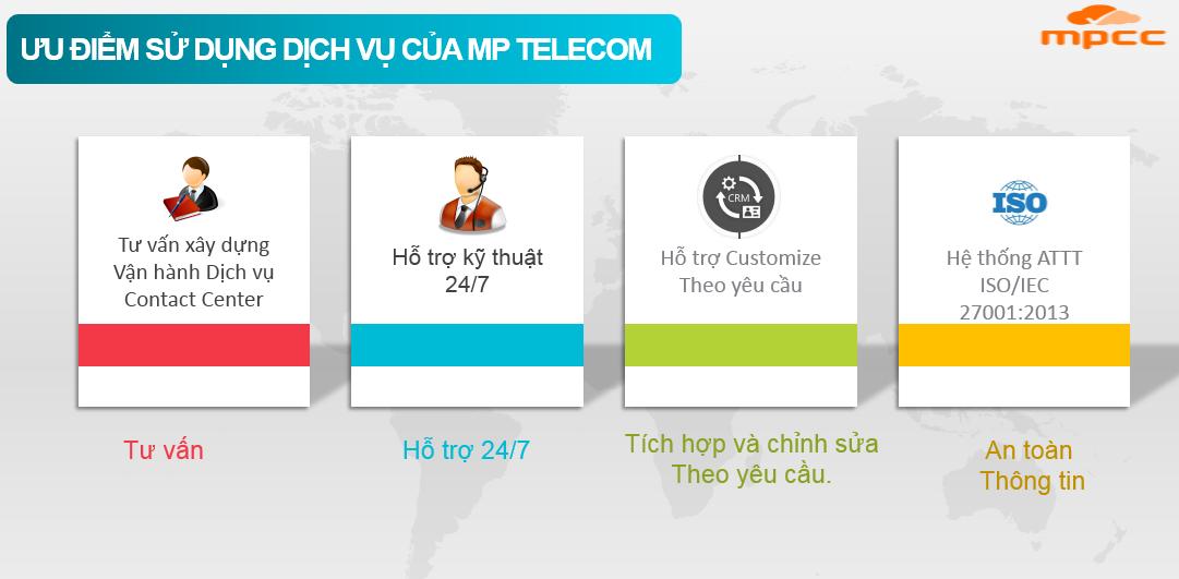 Uu-Diem-MP-Mobile-Sip-Trunk-MPTelecom