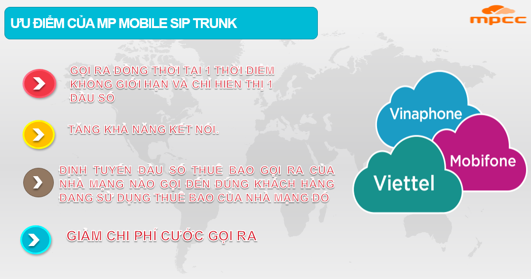 Uu-Diem-MP-Mobile-Sip-Trunk