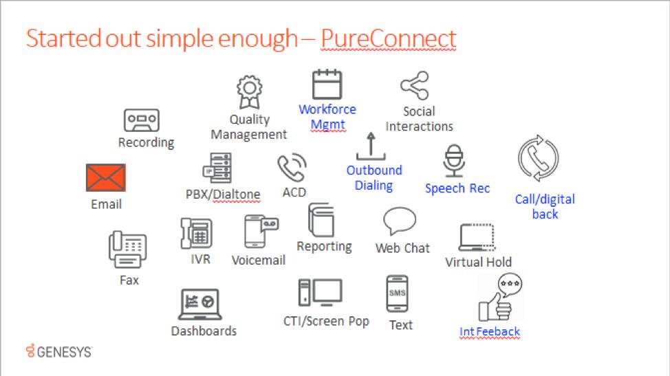 Tính năng mới của hệ thống PureConnect